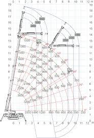 Mini Cranespx536 Jekko For Any Lifting Application