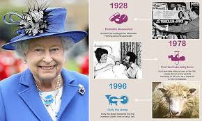 The remarkable medical advances since Queen Elizabeth II was ...