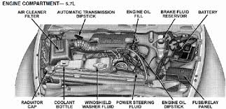 1995 dodge ram engine diagram wiring diagram fascinating 97 dodge ram 1500 engine diagram wiring diagram blog 1995 dodge ram engine diagram