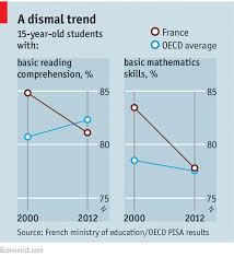 french education system high flyers and sad failures french education