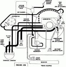 1997 ford 460 engine diagram wiring diagram libraries 1977 ford 460 vacuum diagram wiring diagram online 1997 ford 460 engine