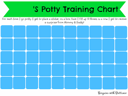 daily potty training chart free printable potty training charts