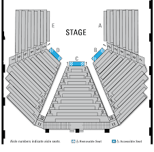 Freedom Hill Seating Chart With Seat Numbers How Big Is That Theater Seating Capacities Of Philadelphia