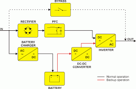 block diagram online the wiring diagram block diagram online wiring diagram block diagram