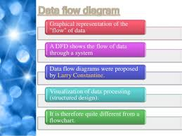 Feasibility Study Process Flow Chart Feasibility Study And Data Flow Diagram