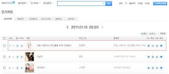 Korean Real Time Chart Chart Yongseo Banmal Song Topped All Real Time Charts In
