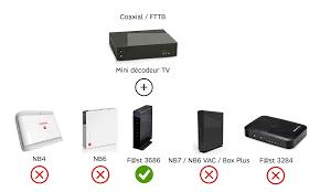 Si vous recherchez le meilleur opérateur internet tout en souhaitant une formule sans engagement, la red box correspond à 100. Resolu Red By Sfr Connecter Mon Decodeur Tv A Ma Box En Wifi Infos Questions