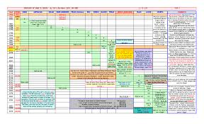 Genealogy Of Noah Genealogy Of Adam To Joseph Page 2b