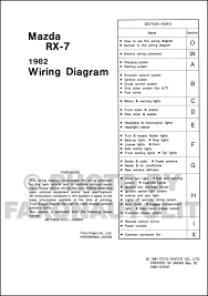 1989 mazda rx7 radio wiring diagram wirdig factory mazda rx 7 wiring diagram image wiring diagram amp engine