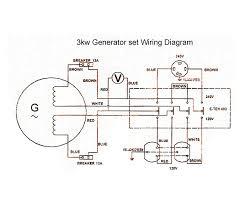 generator wiring diagram model a wiring diagram for generator mecc alte generator manual at Mecc Alte Generator Wiring Diagram