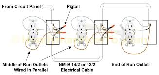 gfci wiring diagram series electrical outlet wiring in series all wiring diagrams how to replace a worn out electrical outlet