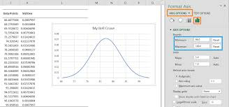 Excel Bell Curve Chart How To Create A Bell Curve In Excel