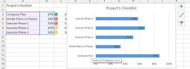 Chart Progress Best Excel Tutorial Progress Chart