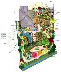 Small Picture 173 best Garden draft images on Pinterest Landscape design
