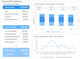 8 Financial Report Examples For Daily Weekly And Monthly