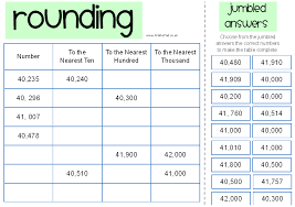 Rounding-to-the-nearest-ten-worksheet & Rounding: Place Value