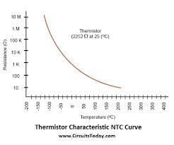 Ntc Thermistor Chart Thermistor Working Types Ntc Ptc Uses Comparison