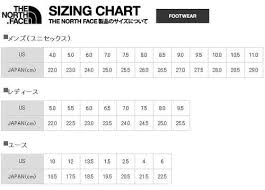 The North Face Size Chart Cm The North Face Ladys W Nuptse Bootie Wp Vii Short Tnf Black Positive For 2019 20 Years For The The North Face Nfw51976 Kk 24cm Woman With