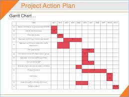 Action Plan Charts - Beste.globalaffairs.co