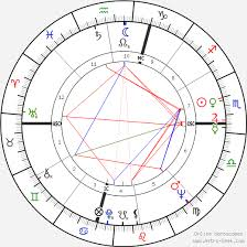 Charles Manson Birth Chart Charles Manson Birth Chart Horoscope Date Of Birth Astro