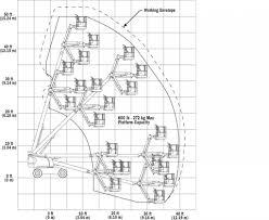 jlg 2630es scissor lift wiring diagram online wiring diagram wiring diagram for jlg 2630es best wiring librarywiring diagram for jlg scissor lift 1532 electrical wiring
