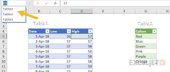 Excel Tables Exceljet