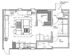 Comercial Kitchen Design Unique Ideas