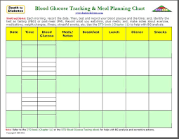 Meal Tracking Blood Glucose Track Meal Planning Charts