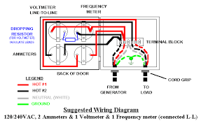 panel ammeter wiring panel image wiring diagram panel ammeter wiring panel auto wiring diagram schematic on panel ammeter wiring