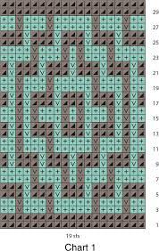 A Well Kept Secret Mosaic Knitting Interweave