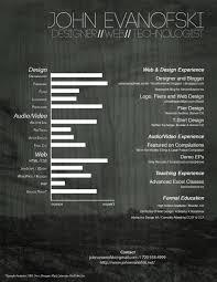 Experience Web Designer Resume Sample Web Designer Resume Web