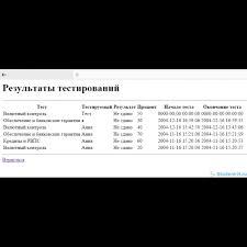Готовая дипломная работа Разработка информационной системы для   Разработка информационной системы для тестирования сотрудников при приеме на работу php mysql