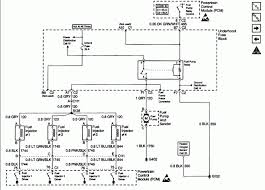 chevy s wiring diagram wiring diagram 1999 s10 ignition wiring diagram jodebal