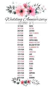 list of anniversary gifts by year supersdeals org pas 40th wedding anniversary gift ideas anniversary gifts
