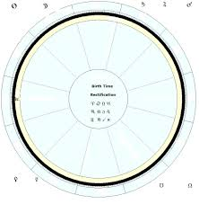 Birth Time Rectification 100 Percent Astrology Ancient