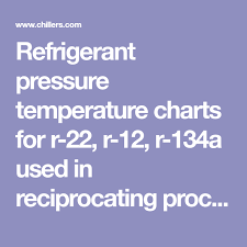 134a Temperature Chart Refrigerant Pressure Temperature Charts For R 22 R 12 R