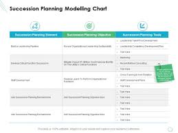Succession Planning Chart Succession Planning Modelling Chart Ppt Powerpoint