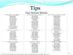 Resume Words To Use Top 100 Resume Words Words Use Resume Effective Writing Classy 11