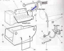 whirlpool refrigerator ice maker parts diagram whirlpool kenmore ice maker wiring diagram schematics and wiring diagrams on whirlpool refrigerator ice maker parts diagram