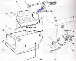 kenmore ice maker wiring diagram schematics and wiring diagrams wiring diagram whirlpool side refrigerator in addition viking ice