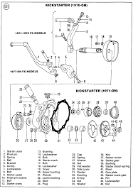 similiar shovelhead engine diagrams keywords simple shovelhead wiring diagram also wiring diagram for 83 shovelhead