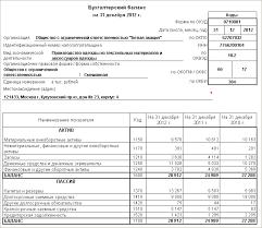 Составление бухгалтерской отчетности за год субъектами малого  Составление бухгалтерской отчетности за 2012 год субъектами малого предпринимательства