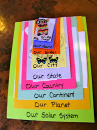 our version of me on the map solar system circles and ipad teaching students about the difference between a state and a continent is crucial in lower elementary grades and i think this is a fun and creative way to