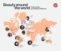 Pinterest Global Beauty Report