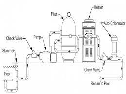 Outstanding waterway pump wiring diagram ornament diagram wiring