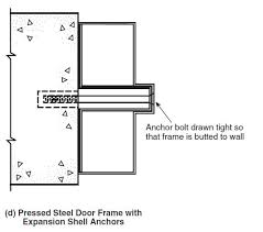 qq fire door frames with existing wall