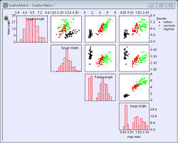 Matrix Color Chart Online Help Online Tutorials Scatter Matrix