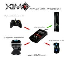 similiar xbox 360 controller wiring diagram keywords xbox controller diagram wiring diagram schematic