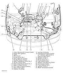 2005 toyota sienna engine diagram wiring diagram toyota corolla 2004 best of toyota corolla engine