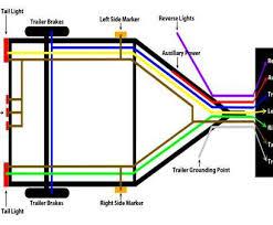 18 fantastic trailer brake wiring diagram 4 pin pictures tone tastic trailer brake wiring diagram 4 pin 7 wire trailer plug diagram unique dodge 7